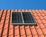 Mini Photovoltaik...