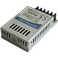 DC 5V/12V/24V Transformador de fuente de alimentación regulable universal IP20 para tira de luz LED CCTV – UK Stock
