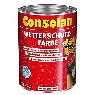 750 ml consolan protección contra la intemperie Colour, palomas azul