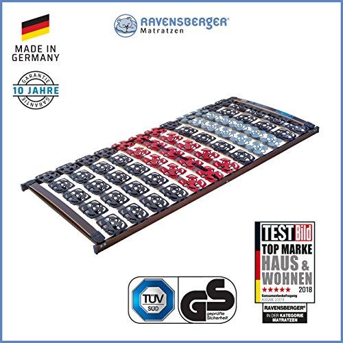 Ravensberger Matratzen® Meditec® Lattenrost | 5-Zonen-TPEE-Teller-Systemrahmen | Schichtholzrahmen| Starr| Made IN Germany - 10 Jahre GARANTIE | TÜV/GS 90 x 200 cm