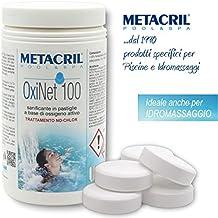 Metacril oxígeno Activo en Pastillas de G – oxinet kg.1 – Ideal para Cualquier