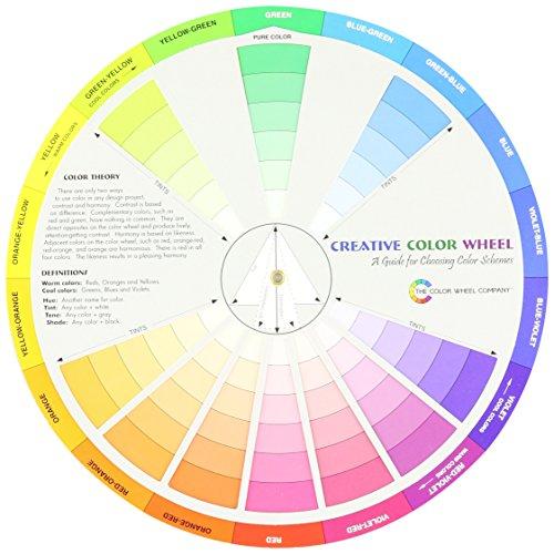 Creative Color Wheel Farbmischrad, in englischer Sprache