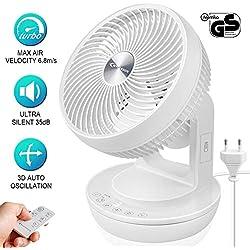 MYCARBON Ventilateur Silencieux Ventilateur de Bureau avec Télécommande 35dB Minuterie 12H Oscillation Horizontale et Verticale 4 Vitesses Turbo Ventilateur à Circulation d'Air pour Chambre