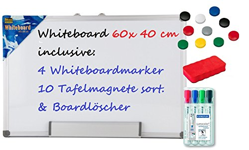 Idena Whiteboard