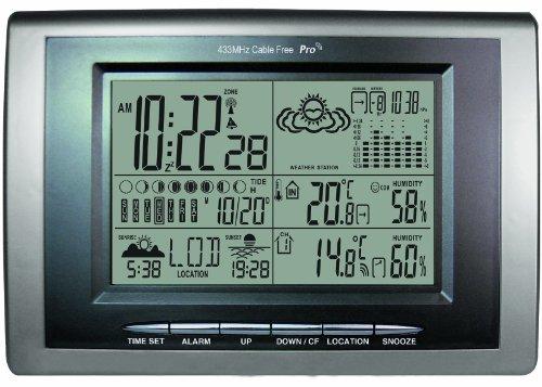 Koch 12107 - Estación meteorológica inalámbrica de dos (Stazione Stazione Meteo)