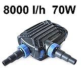 CTF de B 8000Bomba para Estanque (Motor Eco 70W 8000L/h 2in1Sistema Skimmer Bomba de extracción Bomba de ahorro de energía