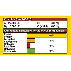 JBL Alleinfutter für kleine Aquarienfische, Granulat 100 ml, NovoGranoMix 30100