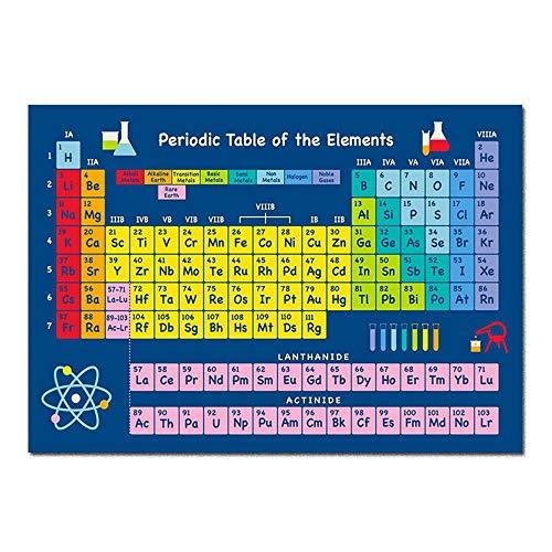 RanDal Periodische Tabelle Der Elemente Mauerplakat 20X30Cm 40X60Cm Seidenfabrik Tuch Druck-Dekoration - #1 (Dekorationen Tabelle 60)