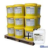 BiTherm 2K Bitumen Dickbeschichtung Handwerkerqualität, 180L mit 5L Voranstrich