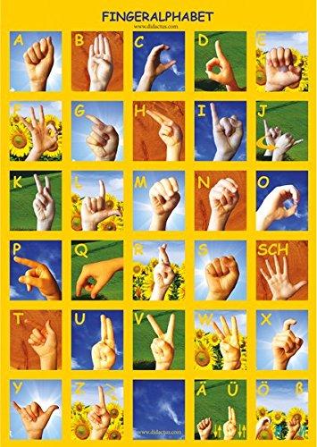Fingeralphabet – Plakat: Plakat zur Gebärdensprache