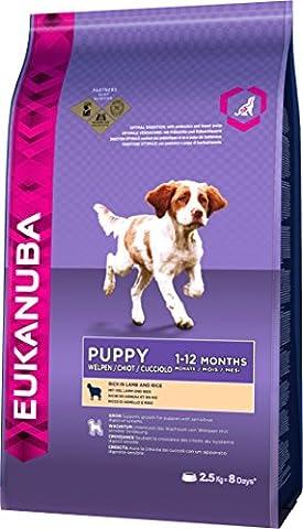 Eukanuba Dry Puppy Food Lamb and Rice, 2.5 kg