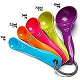 Kayla_Lan Lot de 5cuillères à mesurer, Plastique, 1, Package Quantity