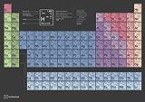 Wolfenthal Periodensystem der Elemente - DIN A1 Poster Auflage mit Nh, Mc, Ts und Og