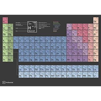 Wolfenthal Periodensystem der Elemente - DIN A1 Poster - neue Auflage mit Nh, Mc, Ts und Og