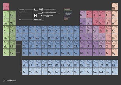 Wolfenthal DIN A1 (groß) Periodensystem der Elemente Poster - Aktuelle Auflage (2019) mit Nh, Mc, Ts & Og -