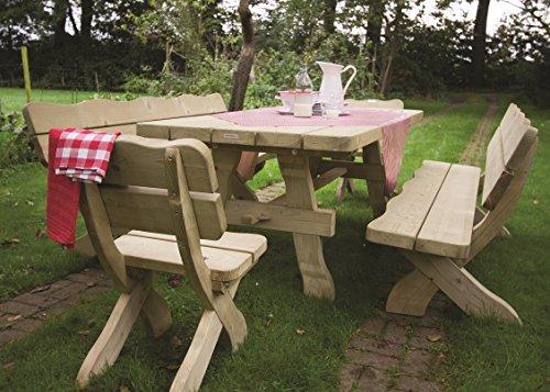 Rustikale Gartenmöbel (Gartenmöbel Set 'Farm' 200 cm, Gartentisch 2 Gartenstühle und 2 Gartenbänke, ländliche, rustikale Gartenmöbel, aus 40-60 mm dickem Fichtenholz)