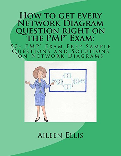 Buy How To Get Every Network Diagram Question Right On The