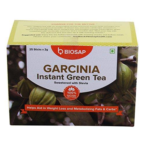 Garcinia true scam image 7
