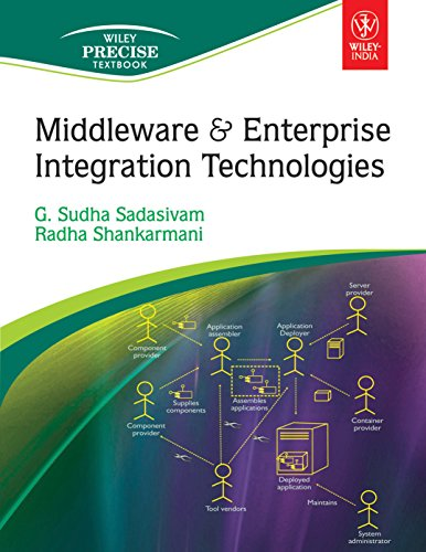 Middleware & Enterprise Integration Technologies
