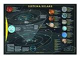 Mappa dettagliata del Sistema Solare - Poster