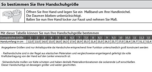 ROECKL gants de cyclisme Moya Noir - col.000 schwarz