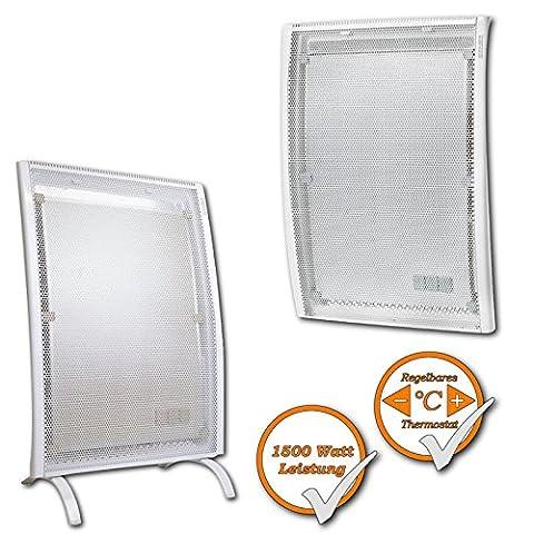 Wandheizung ideal als Badezimmerheizung, Gimmerheizung mit 2 Wärmestufen, Wärme nach 2 Min., Sicherheitssensor, leichte 5,5Kg.