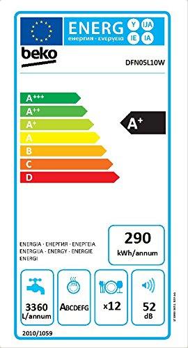 Beko DFN05L10W Standgeschirrspüler / A+ / Beladungserkennung / Unterbaufähig / Intensivreinigungsfunktion / Verstellbares Korbsystem / Watersafe / Clean und Shine