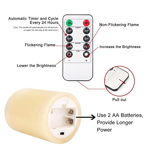 Velas del LED,Velas sin Flama 4