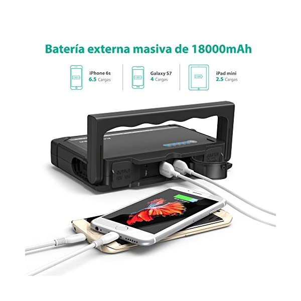 RAVPOWER Jump Starter 18000mAh Arrancador de Coche de 600A Bateria Externa Pack de Emergencia Dual USB, Protección de…