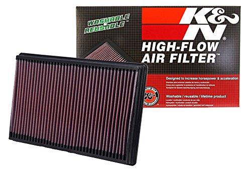 K&N 33-2247 Tauschluftfilter
