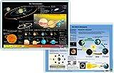 Das Sonnensystem/Erde in Bewegung - DUO-Schreibunterlage klein - Stiefel Eurocart GmbH