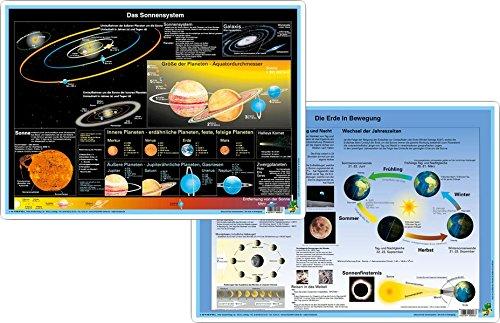 Das Sonnensystem/Erde in Bewegung - DUO-Schreibunterlage klein