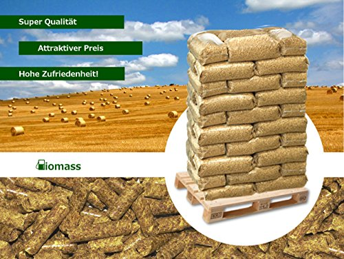 Biomass Products