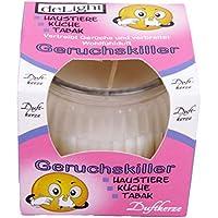 HScandle 5er Pack Duftkerzen Geruchskiller Auswahl: Haustiere Etc preisvergleich bei billige-tabletten.eu