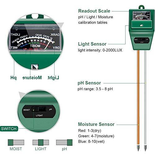 Favson 3 in 1 Bodentest-Set für Feuchtigkeit, Licht und pH-Wert, Gartenwerkzeuge, Pflanzenpflege, Bodenfeuchtigkeitssensor, pH-Messgerät