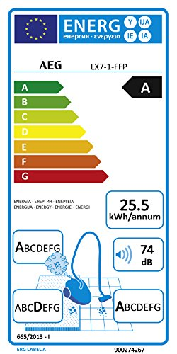 AEG LX7-1-FFP Staubsauger ohne Beutel EEK A (Komfortausstattung, 700 Watt, inkl. Hartbodendüse, 9 m Aktionsradius, Softräder, 1,4 Liter Staubbehälter, Edelstahlrohr mit Klickverschluss, waschbarer Hygiene Filter E12) rot -