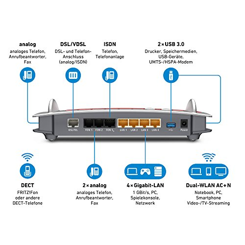 dual lan AVM FRITZ!Box 7490 WLAN AC + N Router (VDSL/ADSL, 1.300 Mbit/s (5 GHz), 450 Mbit/s (2,4 GHz), DECT-Basis, Media Server) geeignet für Deutschland