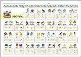Fragenbär-Lerntafel: ABC-Tafel: stabiler Karton, folienbeschichtet, wiederbeschreibbar mit abwischbaren Lumocolor-Folienstiften (Lieferung ohne Stift) (Lerne mehr mit Fragenbär)