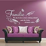 HomeTattoo ® WANDTATTOO Wandaufkleber Familie Leben Liebe Wandspruch Wohnzimmer Motiv 757 XL ( L x B ) ca. 58 x 125 cm (mint 055)