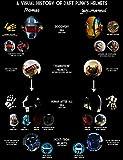 Der Museum Steckdose Charts von–Daft Punk Helm Geschichte–A3Poster Druck
