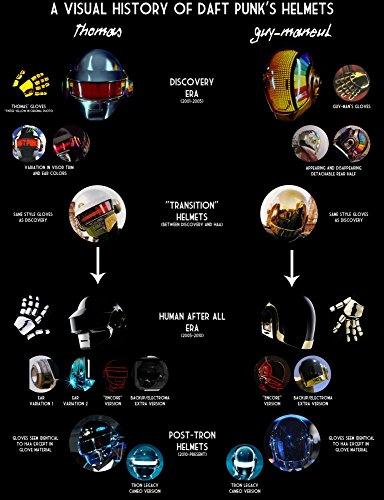 Der Museum Steckdose Charts von-Daft Punk Helm Geschichte-A3Poster - Daft Punk Kostüm