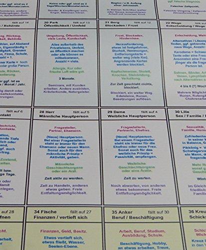 Lenormand Häuserschablone / Legesysteme die große Tafel 8x4 - Kartenlegen lernen und Lenormandkarten deuten mit Häuser leicht gemacht - Schablone als PVC Plane passend für Karten bis 70 x 105 mm