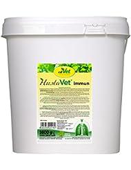 cdVet Naturprodukte - 2017 - Complément alimentaire - Système immunitaire - Chevaux - 6 kg
