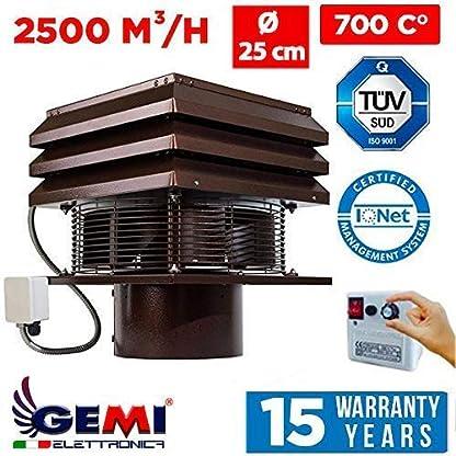 Aspirador Extractor de Humos para chimeneas barbacoas Gemi Elettronica Modelo Profesional Redondo de 25 cm