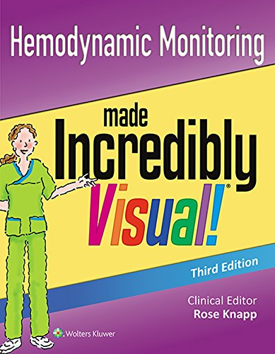 Hemodynamic Monitoring Made Incredibly Visual! (Incredibly Easy! Series®) (English Edition) -