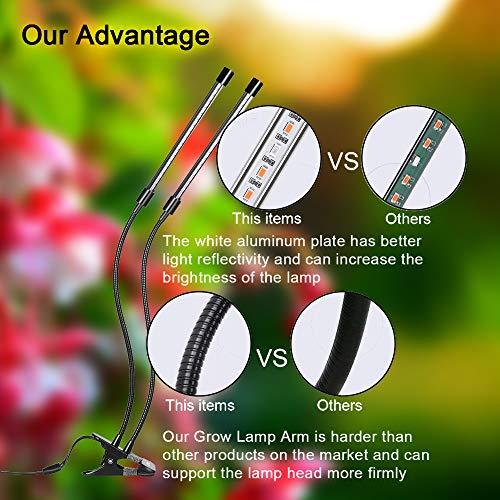 Cotify 18W Pflanzenlicht Wachsen licht Pflanzenleuchte Wachstumslampe, mit 360 Grad einstellbar Flexible