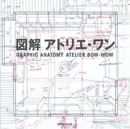 Atelier Bow: Wow - Graphic Anatomy por Atorie Wan.