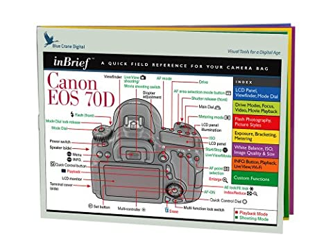 Blue Crane Digital zBC557 Canon EOS 70D inBrief Laminated Reference Card (White)