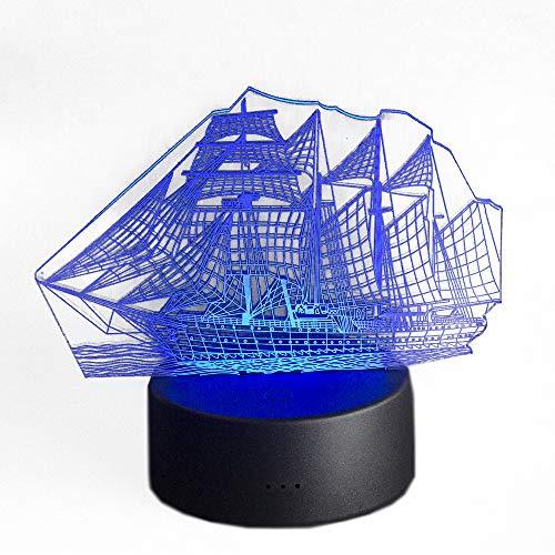 arbe ändern mit Fernbedienung - USB LED - Home Dekoration, Geschenke, Kinder (Boot) ()