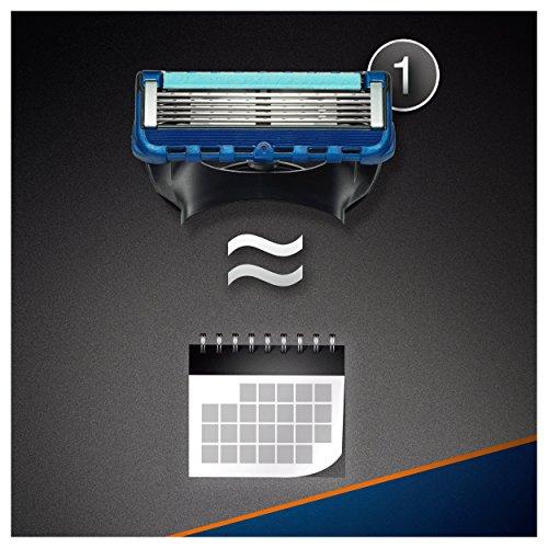 Gillette Fusion Proglide Flexball Rasoio da Uomo – 1 Manico + 1 Lametta - 5